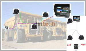 Mining Trucks DVR CCTV Surveillance Camera Kit, LCF-03