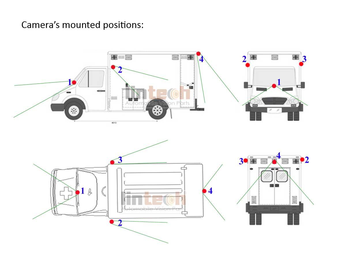 360 U00b0 Surround View 4 Dvr Recording Camera System For Ambulance
