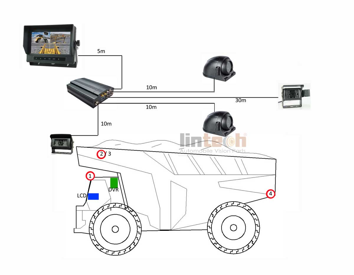 7 Heavy Duty Cameras Dvr Cctv System For Mining Trucks