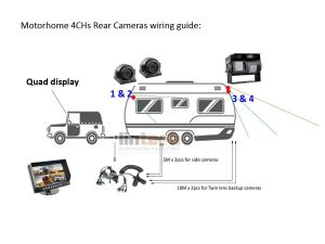 LRV-06 9 Inch Monitor Rear View Camera System With Trailer Cable