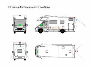 Motorhome Car Reverse Camera System, LRV-02