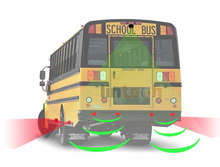 School Bus Sensor Camera system kit