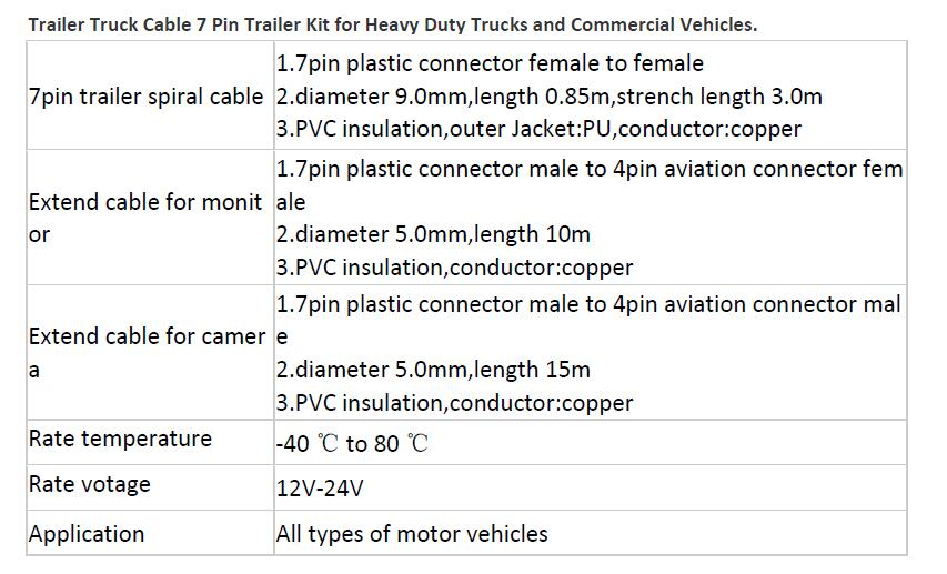 Trailer plug spring cable datasheet