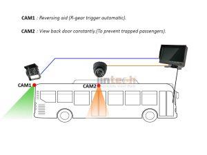 City Bus Car Rear Camera Kit with Night Vision Camera, LTB-04