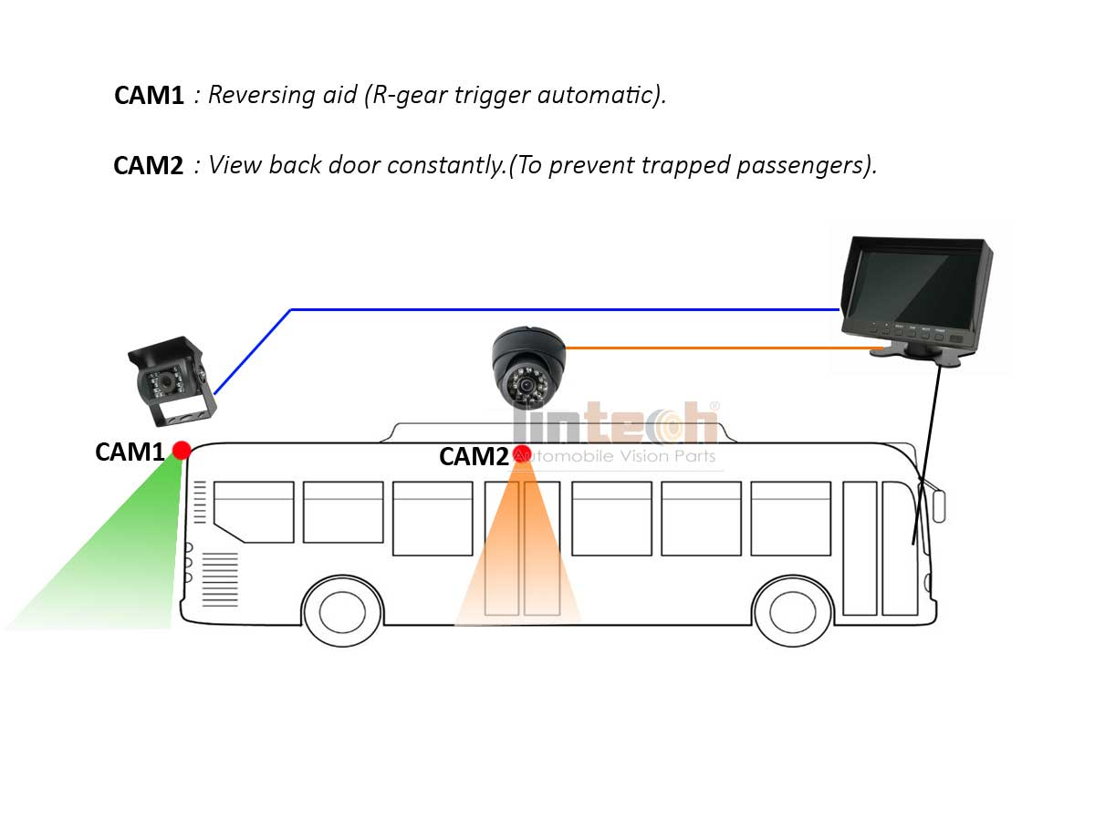 7 Quot Lcd Monitor Back View Camera System For City Bus