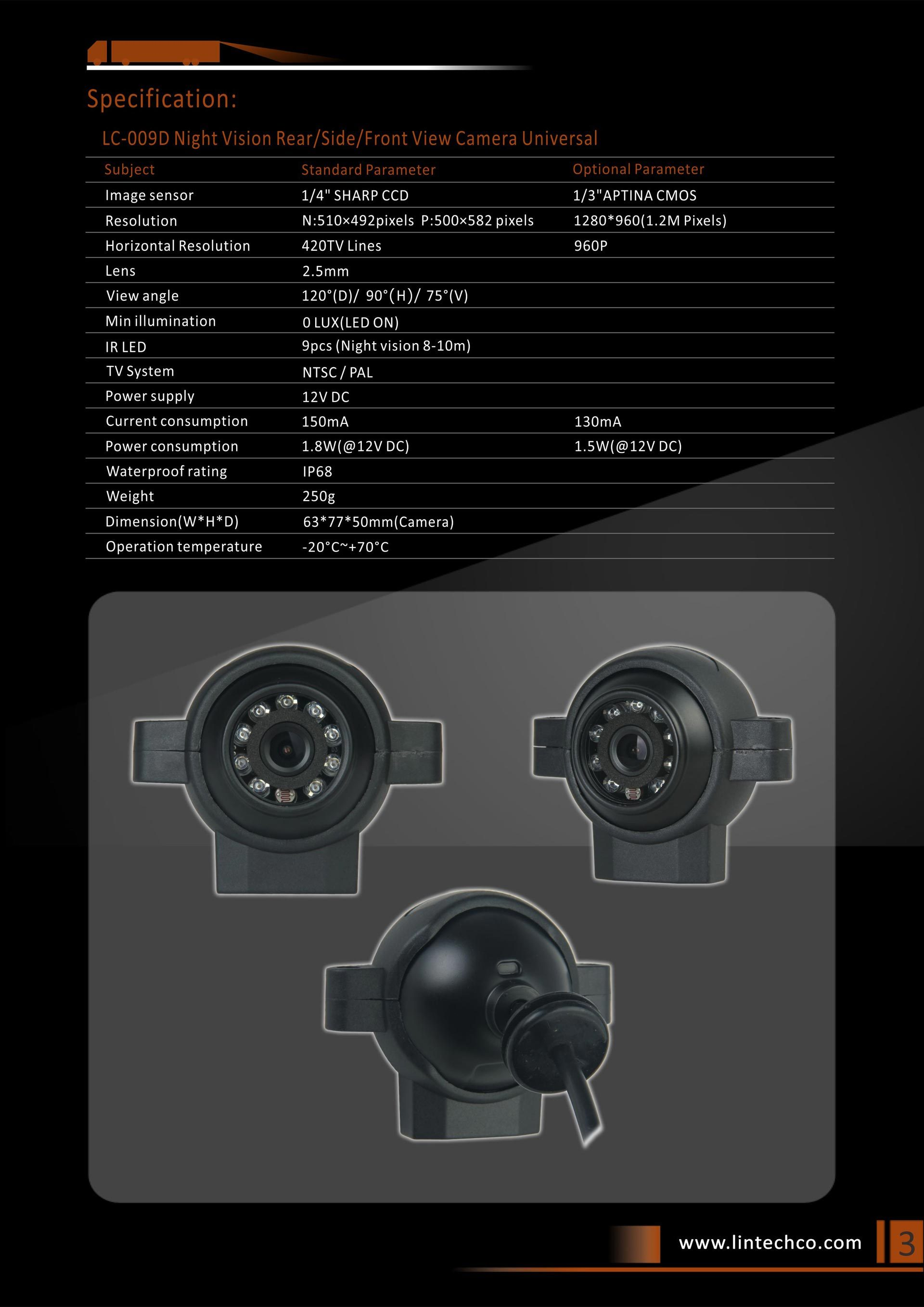 3.Night Vision Rear-Side-Front View Camera Universal