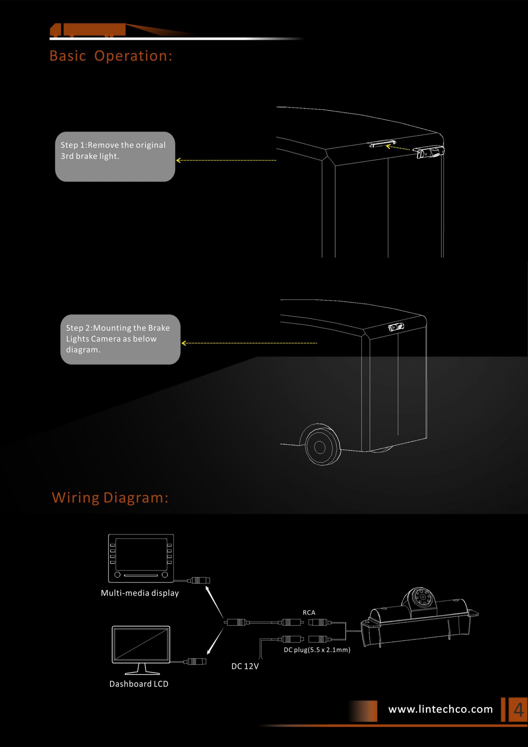 4. GMC Brake Light Camera