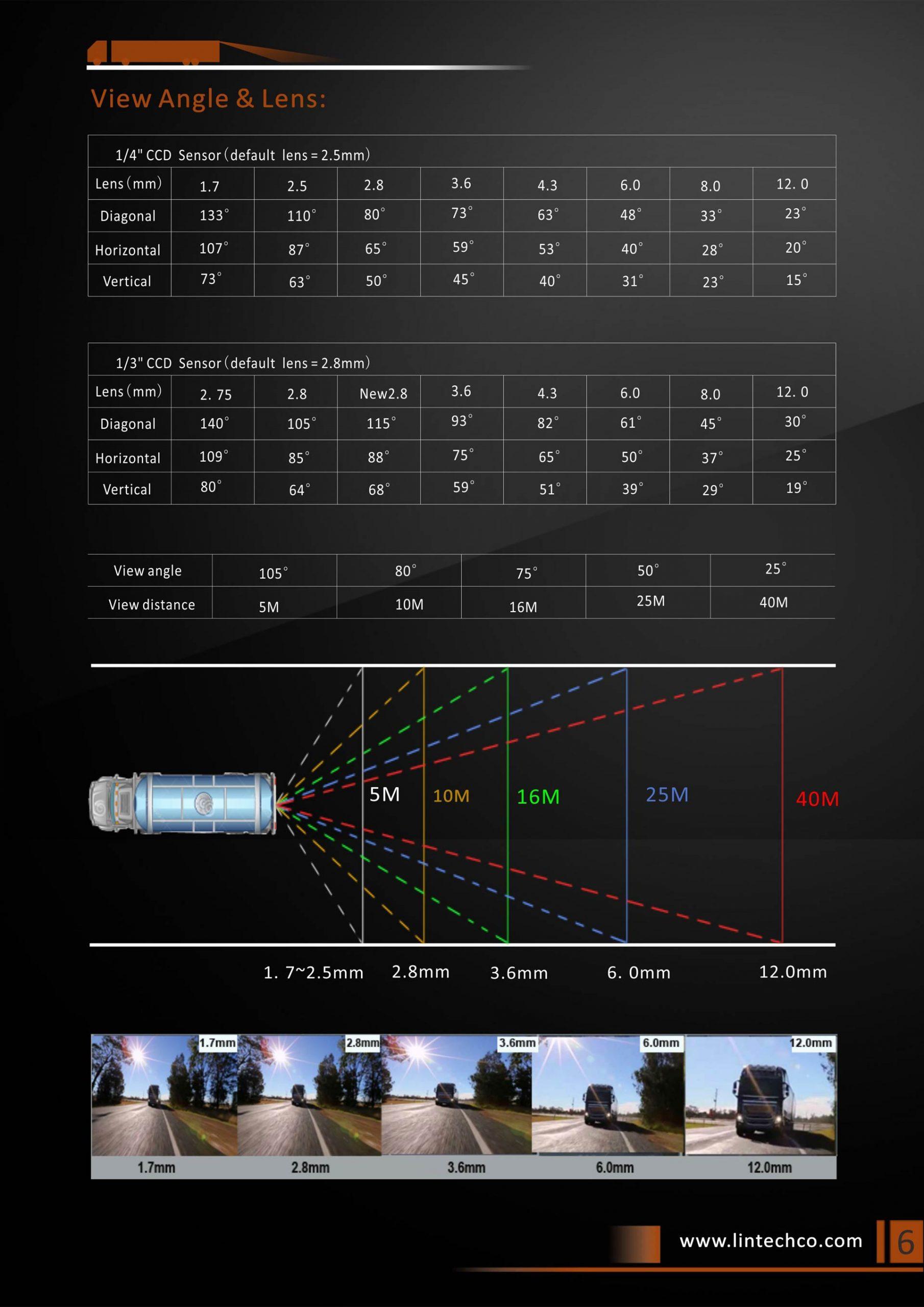 6.Classics Design Night Vision Waterproof Backup Camera