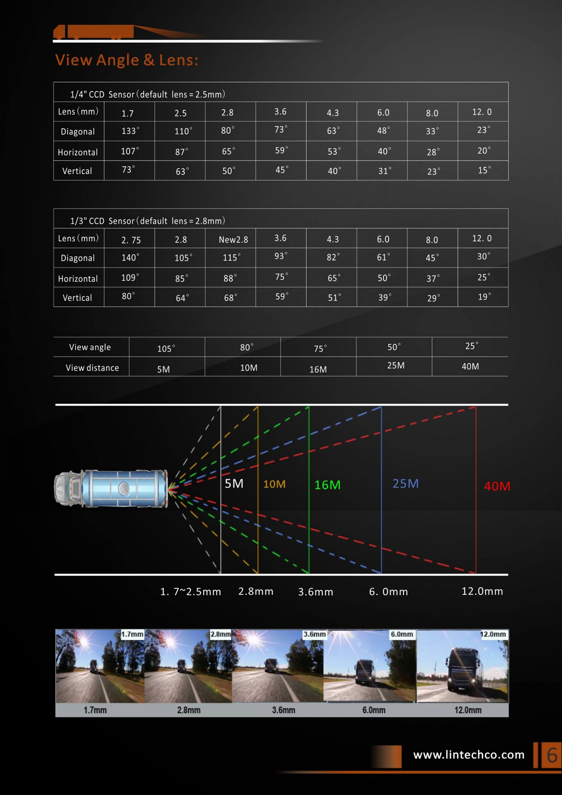6.Heavy Duty 28pcs IR LED Night Vision Enhanced IP69 Waterproof Backup Camera