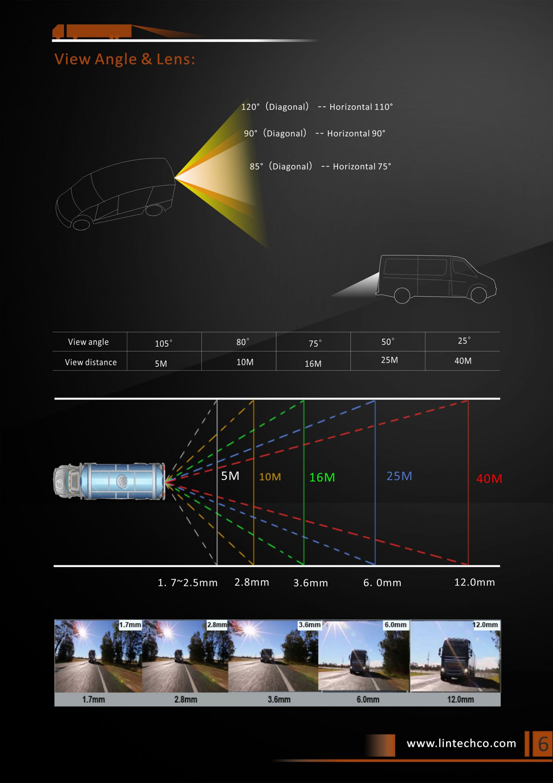 6.Night Vision Brake Light Camera For Nissan NV400