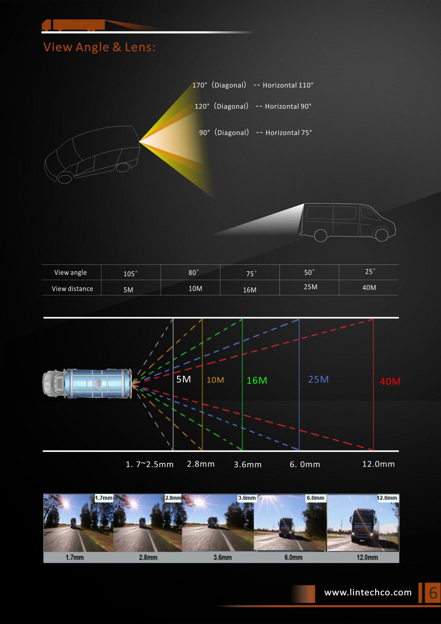 6.Night Vision Brake Light Camera for Universal Vans