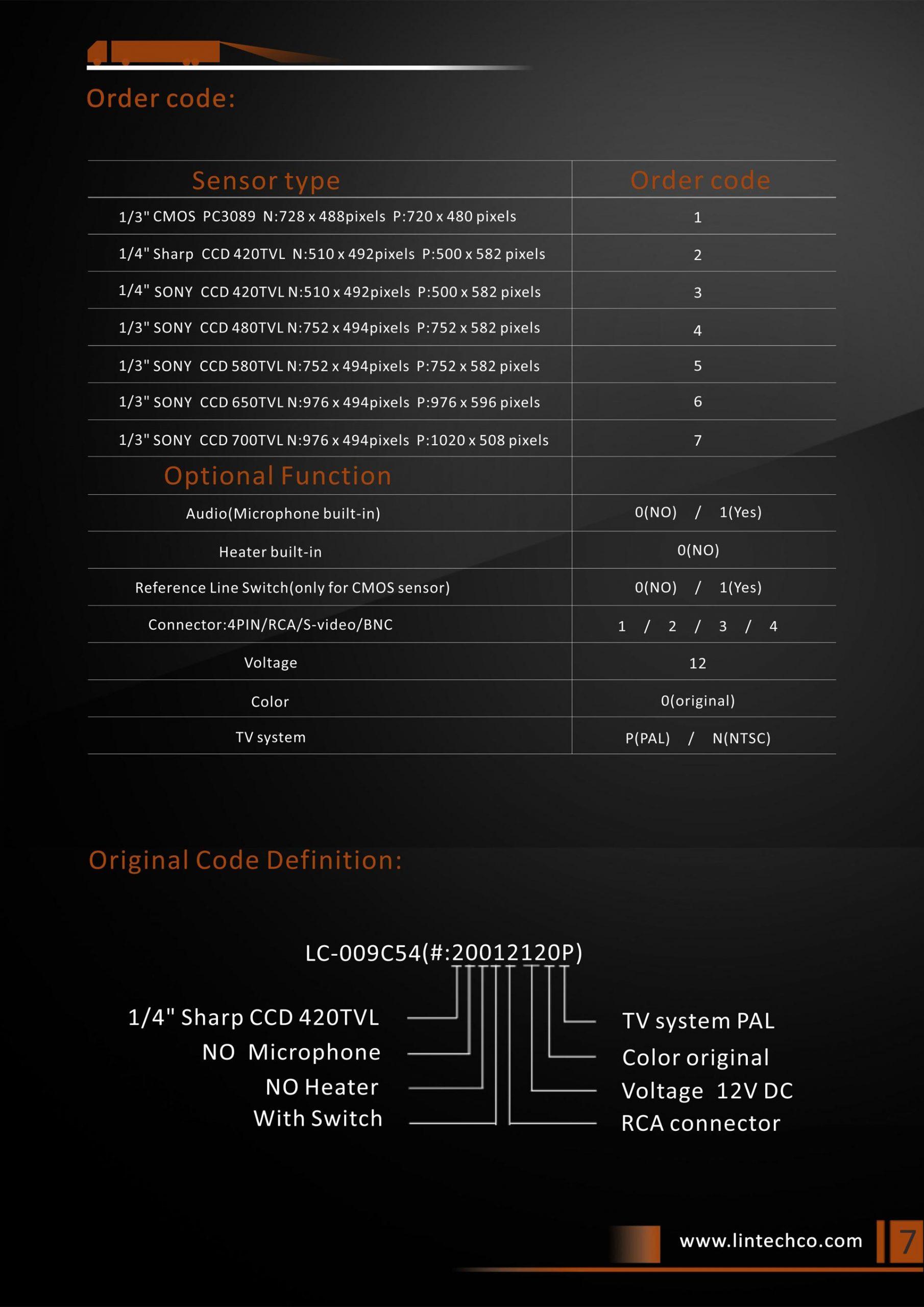7.Backup Camera for Dodge ProMaster
