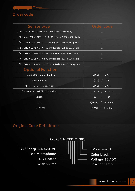 7.Heavy Duty 28pcs IR LED Night Vision Enhanced IP69 Waterproof Backup Camera