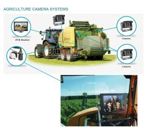 Rear View Camera and Monitor System for Farm Machinery, LAM-04