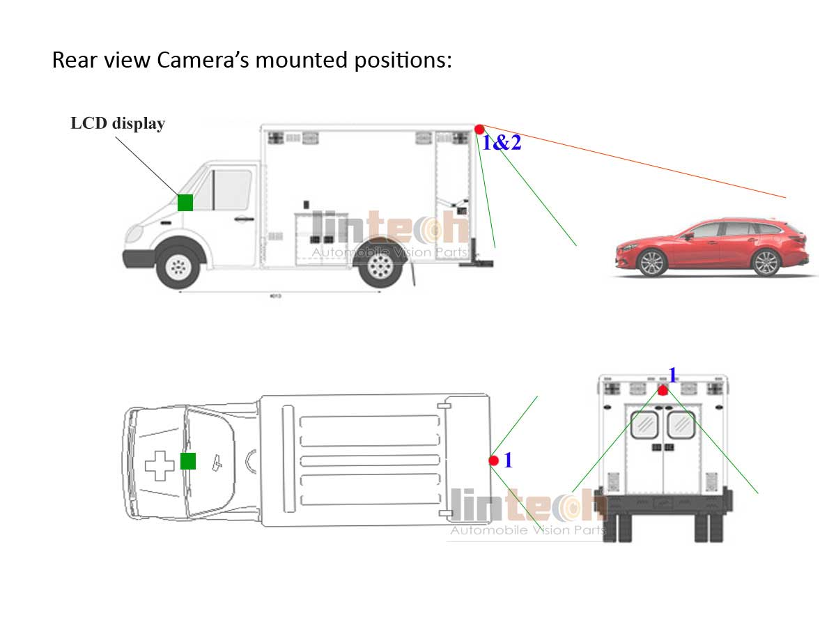 Ambulance-Twin-lens-Cameras-installation-positions