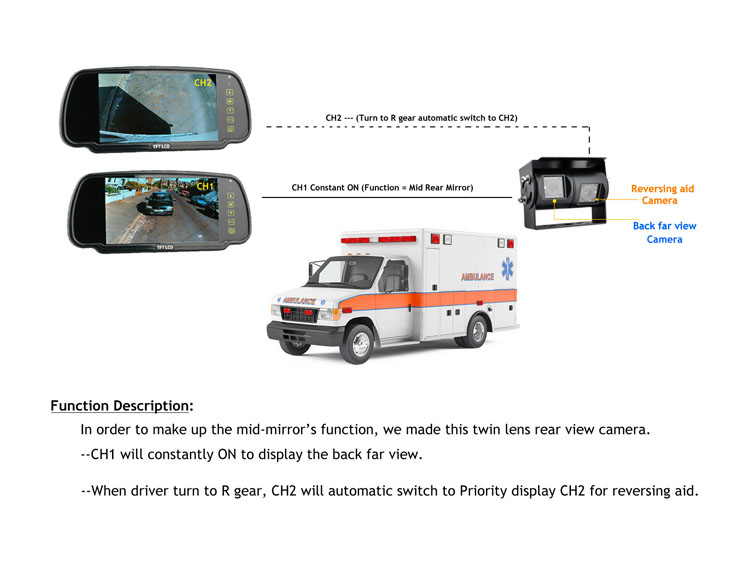 Ambulance dual lens backup camera system