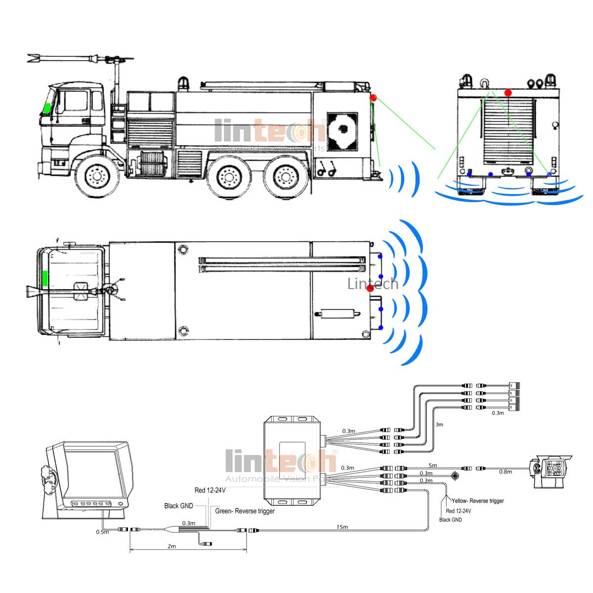 Fire-truck-parking-sensor-Camera-system-wiring-diagram