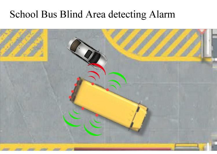 School Bus Blind Area Sensor Camera system kit
