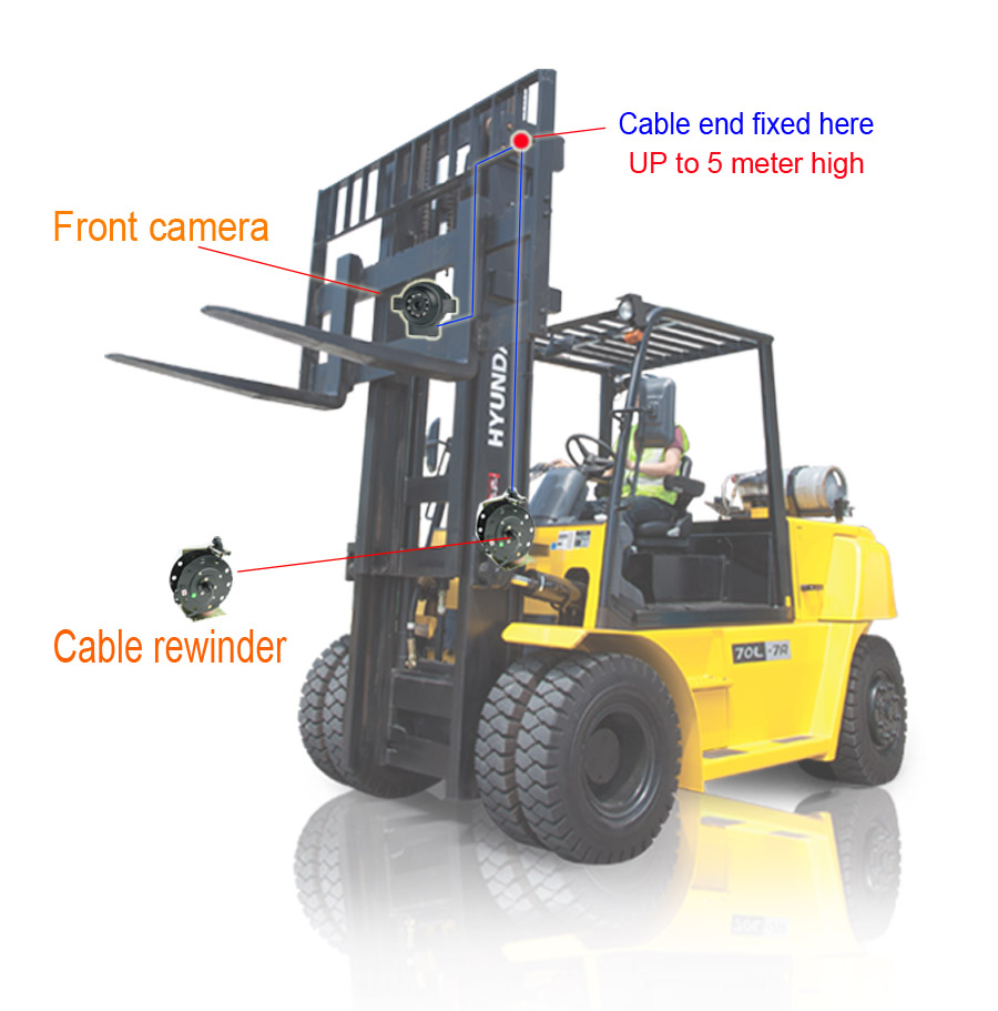 Forklift Front view camera