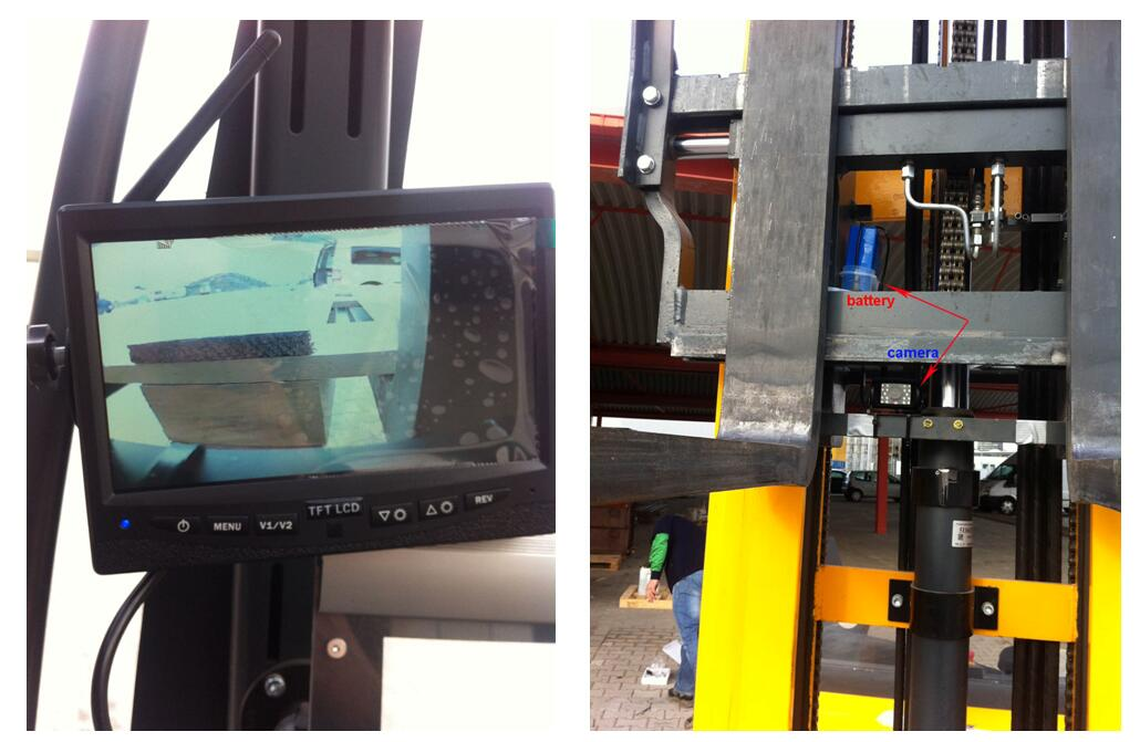 Wireless Front view camera installation