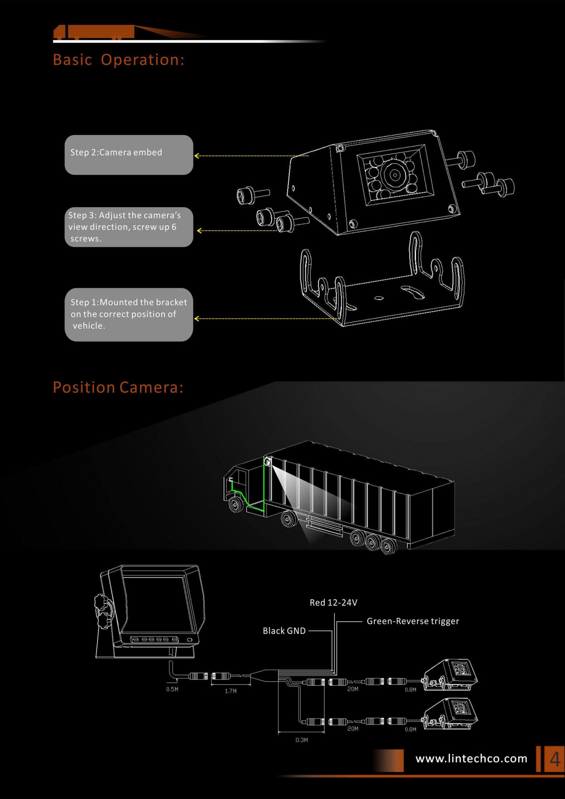 4.IP69K-Heavy-Duty-Side-View-Camera