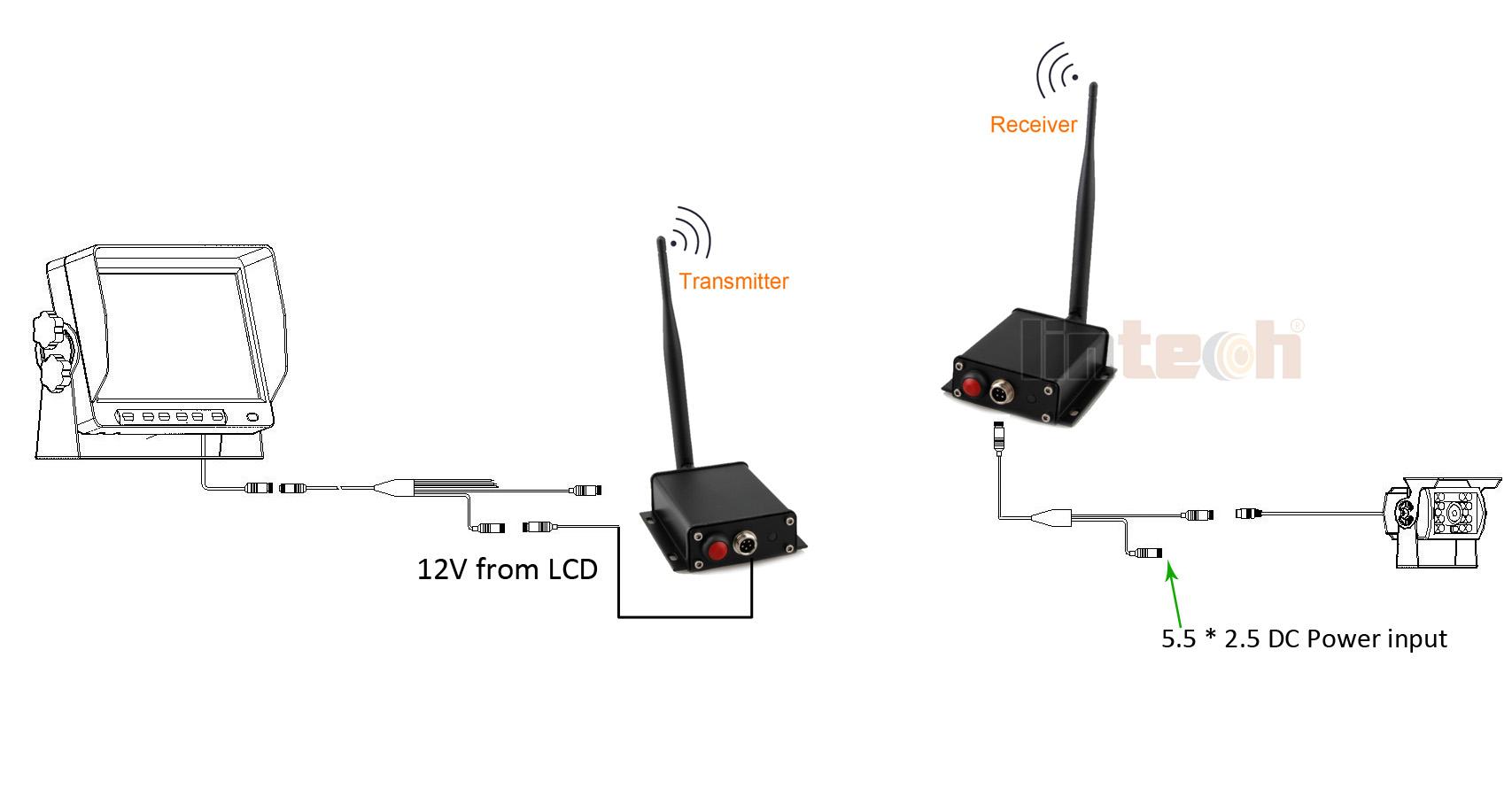 2.4Ghz Digital signal Wireless Transmitter & Receiver kit